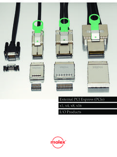 External PCI Express (PCIe) x1, x4, x8, x16 I/O Products