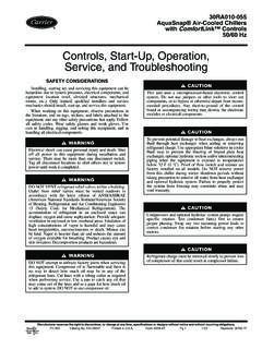Controls, Start-Up, Operation, Service, and Troubleshooting