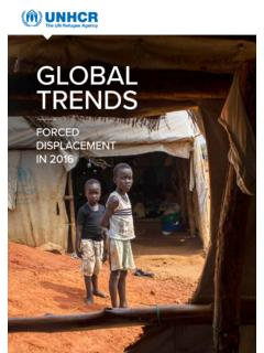 GLOBAL TRENDS - UNHCR