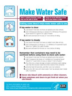 CS202278 Make Water Safe