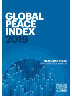 GLOBAL GLOBAL PEACE INDEX PEACE INDEX 2019
