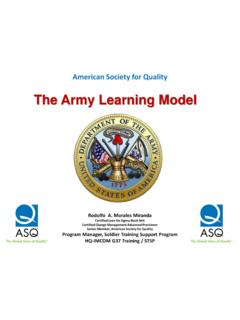 The Army Learning Model - ASQ San Antonio Section 1404