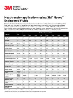 Heat transfer applications using 3M Novec …