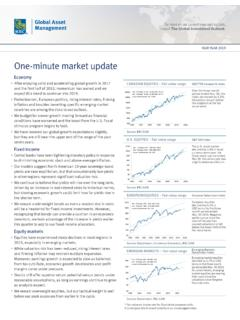One-minute market update - RBC Global Asset Management