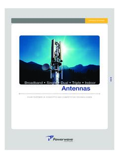 Broadband • Single • Dual • Triple • Indoor Antennas