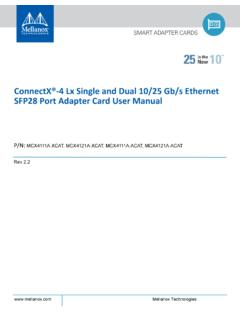 ConnectX-4 Lx Single and Dual 10 25 Gbs Ethernet …