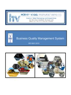 Business Quality Management System