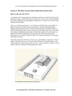 Lesson 2: The Basic Layout of the Tabernacle and …