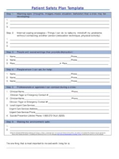 Patient Safety Plan Template - SPRC