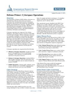 Defense Primer: Cyberspace Operations