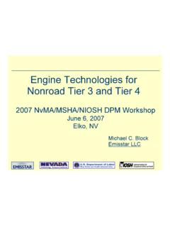Engine Technologies for Nonroad Tier 3 and Tier 4