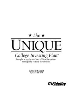 Annual Report - Fidelity Investments