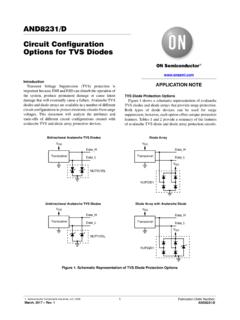 AND8231 - Circuit Configuration Options for TVS …