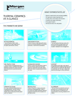 THERMAL CERAMICS AT A GLANCE