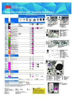 Selection Guide for 3M Reusable Respirators