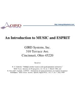 An Introduction to MUSIC and ESPRIT - GIRD Systems