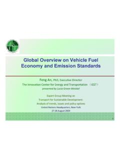 Global Overview on Vehicle Fuel Economy and …