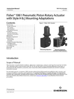 Fisher 1061 Pneumatic Piston Rotary Actuator with Style H ...