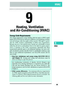 Heating, Ventilation and Air-Conditioning (HVAC)