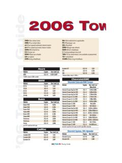 2006 TOWOW '06 Towing Guide - Trailer Life