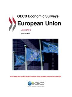 OECD Economic Surveys European Union