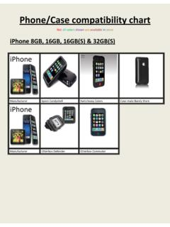 Phone/Case compatibility chart - Wireless Dealer