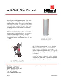 Anti-Static Filter Element - Royal Hydraulics