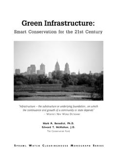 Green Infrastructure - Sprawl Watch