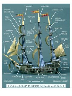 FORE MAST STAY LINE MAIN TOP GALLANT SAIL TOP SAIL …