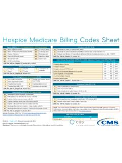 Hospice Medicare Billing Codes Sheet