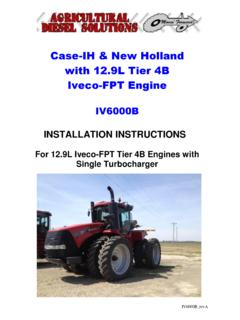 Case-IH & New Holland with 12.9L Tier 4B Iveco-FPT Engine