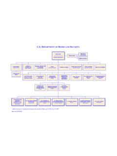 Department of Homeland Security Organizational Chart