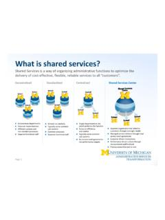 What is shared services? - University of Michigan