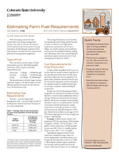 Estimating Farm Fuel Requirements - Water