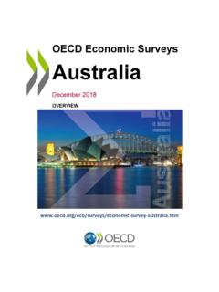 OECD Economic Surveys Australia