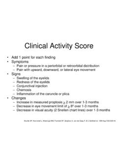 Clinical Activity Score - American Thyroid Association