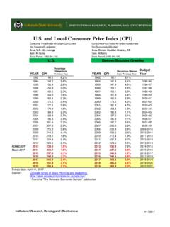 U.S. and Local Consumer Price Index (CPI)