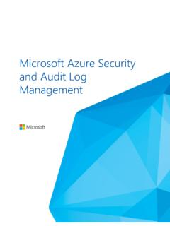 Microsoft Azure Security and Audit Log Management