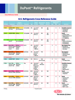 U.S. Refrigerants Cross-Reference Guide