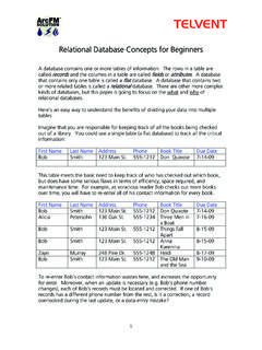 relational database concepts for beginners - Wofford College
