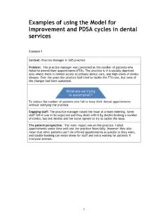 Examples of using the Model for Improvement and PDSA ...