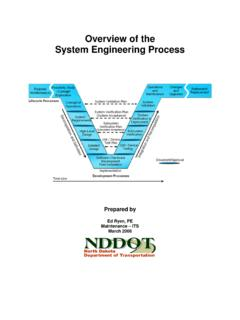 Overview of the System Engineering Process - DOT Home Page
