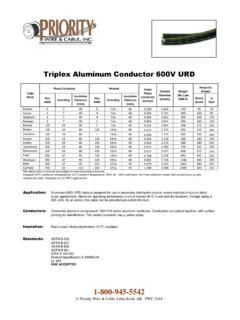 Triplex Aluminum Conductor 600V URD Rev July 2018