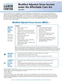 Modified Adjusted Gross Income under the ACA