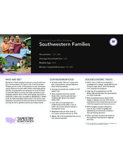 LifeMode Group: Ethnic Enclaves 7F Southwestern Families