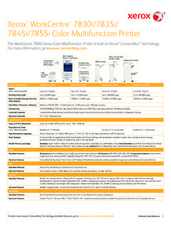 Xerox WorkCentre 7800 Series Multifunction Printer