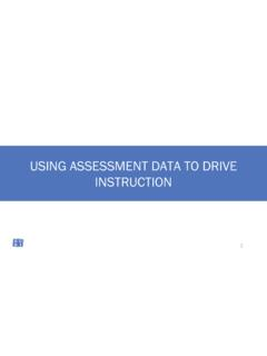USING ASSESSMENT DATA TO DRIVE INSTRUCTION