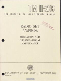 RADIO SET AN/PRC-6