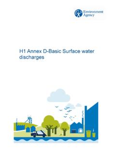 H1 Annex D-Basic Surface water discharges - FWR
