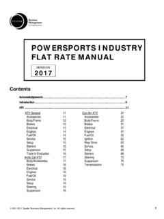 POWERSPORTS INDUSTRY FLAT RATE MANUAL - …
